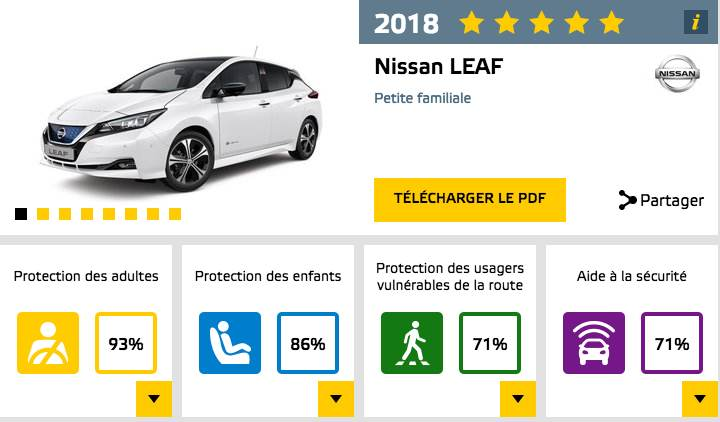 leaf NCAP